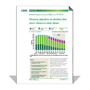 grocery pipeline report cover image